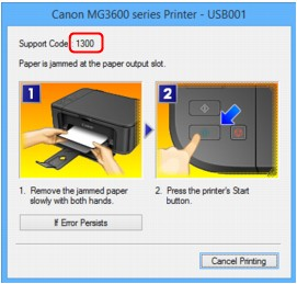 Canon : PIXMA Manuals : MG3600 series : Paper Jams