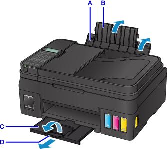 canon pixma 4000 manual online user manual u2022 rh pandadigital co Canon PIXMA MX882 Manual Canon PIXMA Printer Troubleshooting