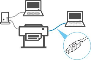 Canon : imagePROGRAF Manuals : TM-200 : Printer Connection