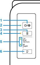 Canon Pixma Manuals Ts200 Series Operation Panel