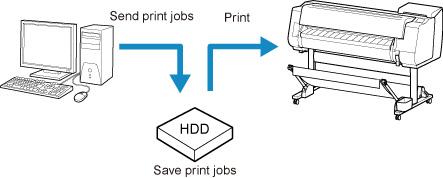 canon imageprograf manuals tx 3000 saving print jobs sent from