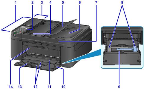 canon pixma manuals e480 series front view. Black Bedroom Furniture Sets. Home Design Ideas