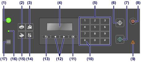 canon pixma manuals mx390 series operation panel. Black Bedroom Furniture Sets. Home Design Ideas