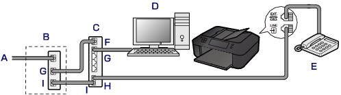 canon mx490 fax instructions