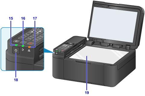 canon pixma manuals mx490 series front view. Black Bedroom Furniture Sets. Home Design Ideas