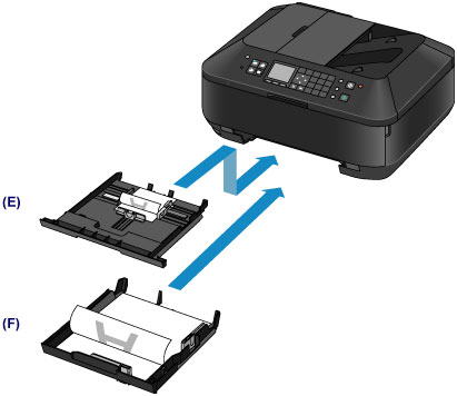 Canon Pixma Manuals Mx720 Series Paper Sources To