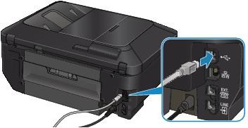 Canon : PIXMA-Handbücher : MX920 series : Anschließen des ...