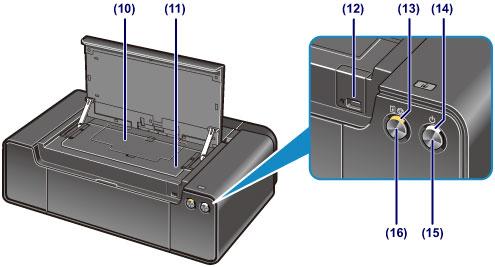 Canon Pixma Manuals Pro 1 Series Front View