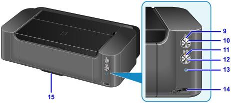 Canon Pixma Manuals Pro 10s Series Front View