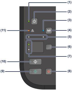 Canon : Manuales de PIXMA : MG3500 series : Panel de control