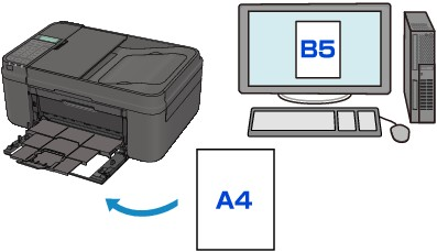 Canon Pixma Manuals Mx490 Series Paper Setting For Printing