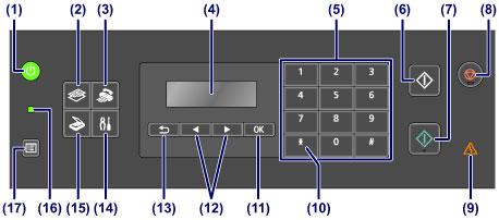 canon pixma manuals mx530 series operation panel. Black Bedroom Furniture Sets. Home Design Ideas