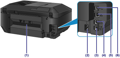 Rear view of printer with connector locations numbered