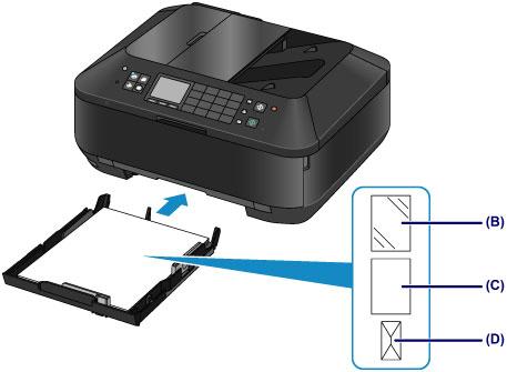 Canon : PIXMA Manuals : MX920 series : Paper Sources to ...