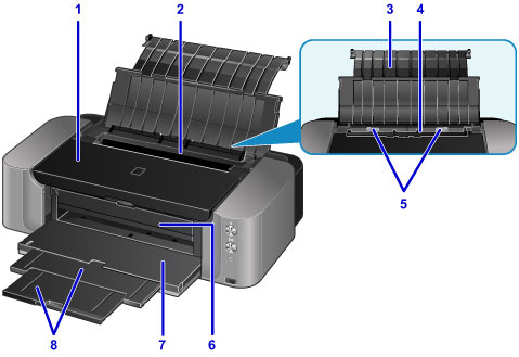 Canon Pixma Manuals Pro 100s Series Front View