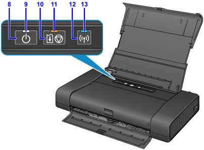 Canon Pixma Manuals Ip110 Series Front View