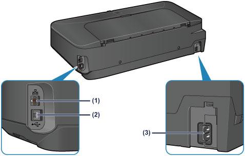 http://ugp01.c-ij.com/ij/webmanual/Manual/W/iX6800%20series/EN/BG/screens/t_cmpt030.jpg
